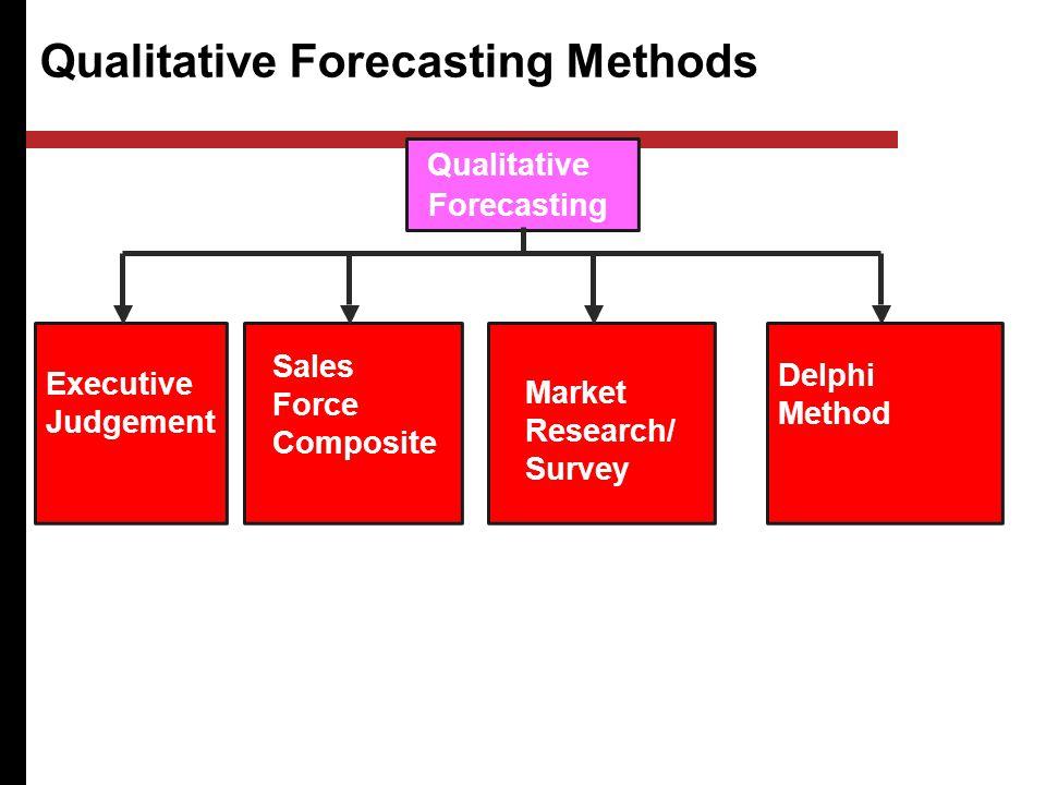 qualitative forecasting techniques essay Free essay: chapter 4: forecasting true/false 1 tupperware only  uses both qualitative and quantitative forecasting techniques,.