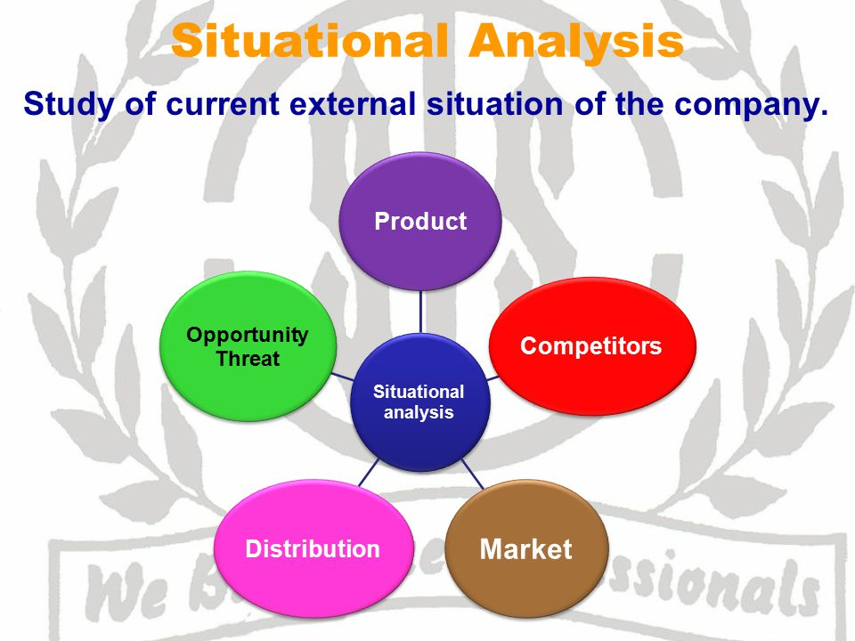 Chapter [3] Strategic Analysis Strategic Analysis The Analysis Of