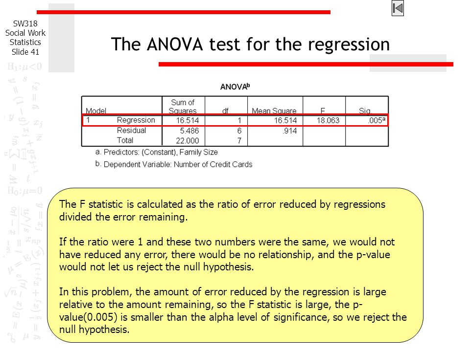 relationship between value and effect size for anova