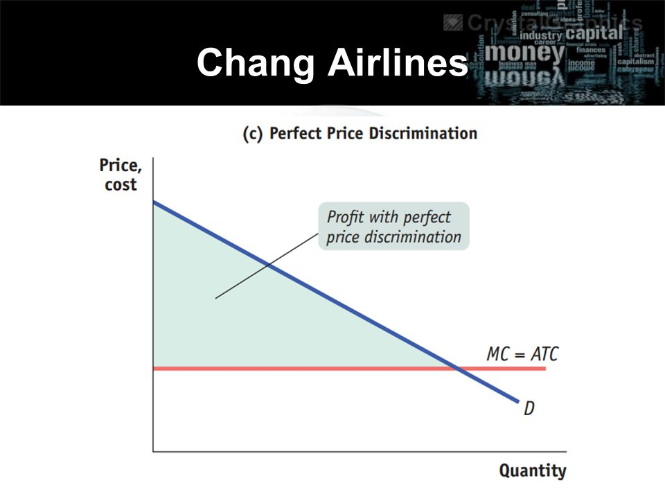 Chang Airlines