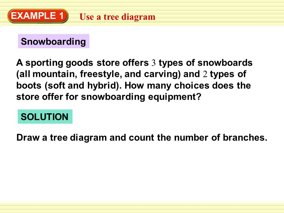 Example 1 use a tree diagram snowboarding ppt download example 1 use a tree diagram snowboarding ccuart Choice Image
