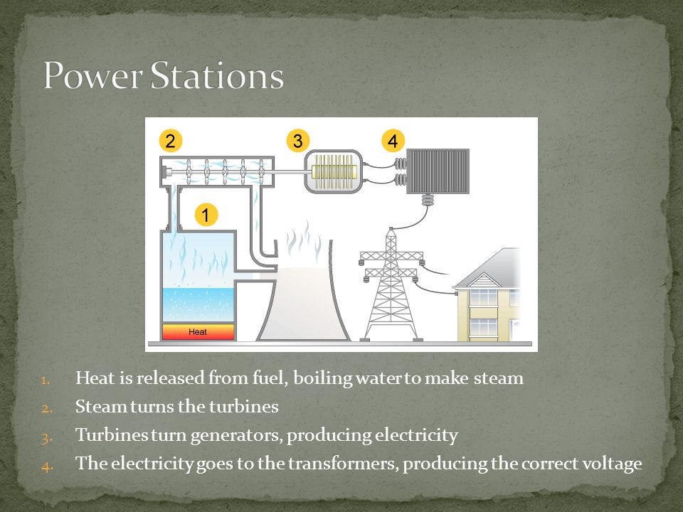Power Stations Heat is released from fuel, boiling water to make steam