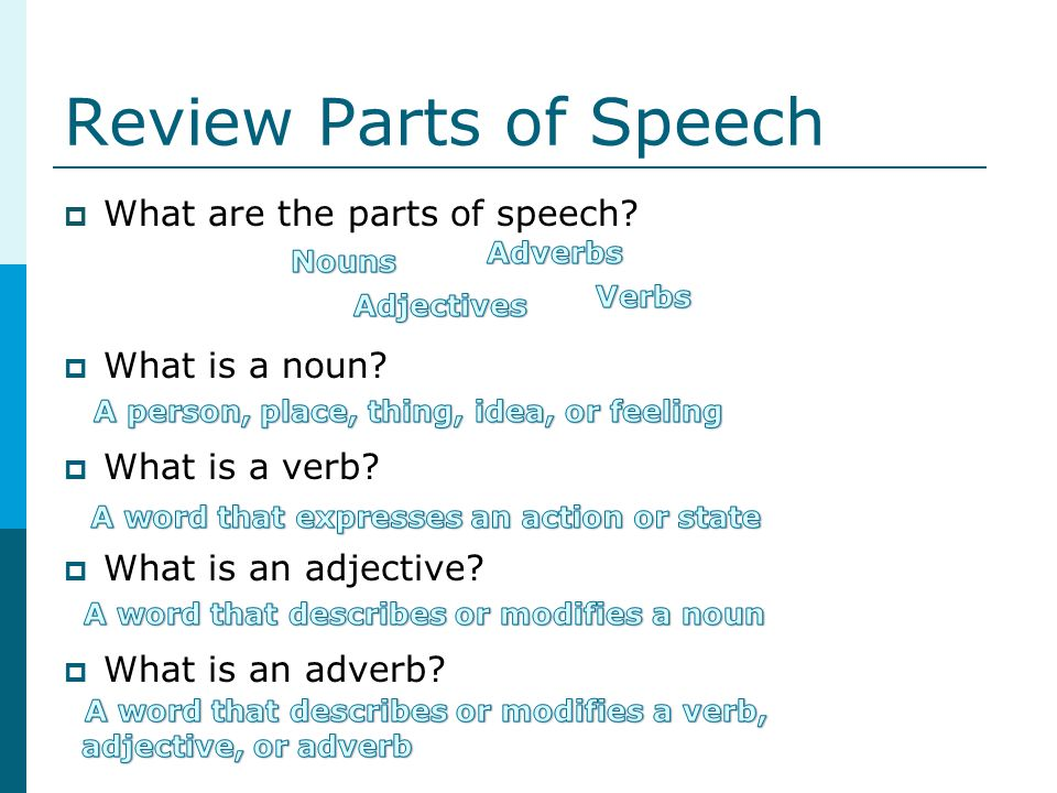 Unit One Parts Of Speech  Ppt Video Online Download