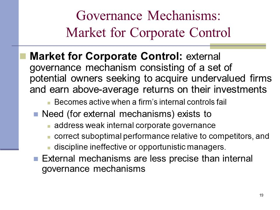 internal and external control corporate governance Hoist finance is subject to external and internal control systems  control  systems, which serve as the framework for hoist finance's corporate governance,  are.