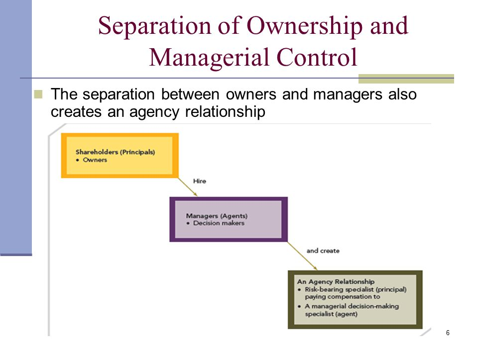 divorce of ownership and control Econ3 wwwaquinaseconomicsa2couk @aquinaseconomic the divorce of ownership & control answer all the questions below 1 explain the term of divorce of ownersh.