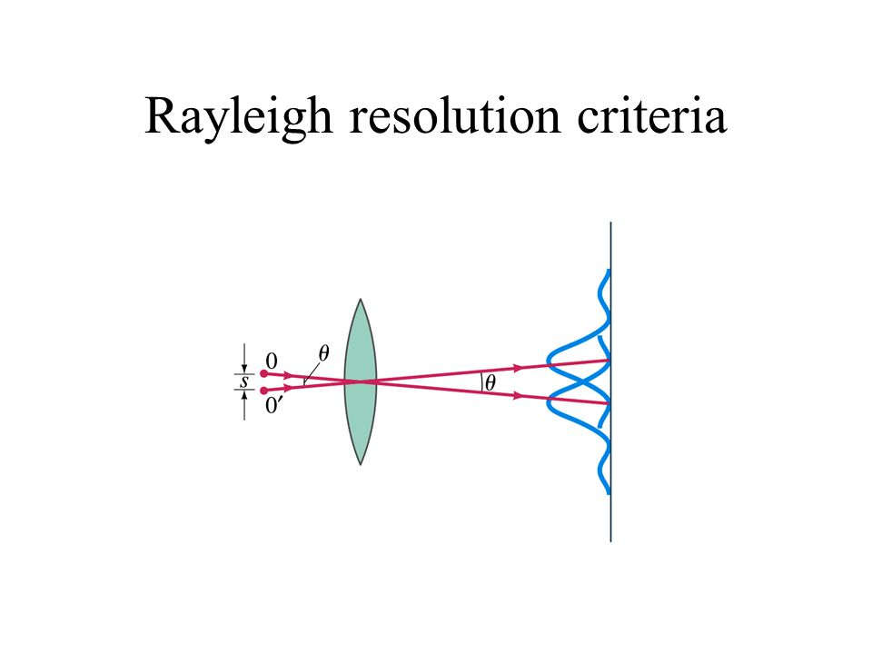 Rayleigh resolution criteria