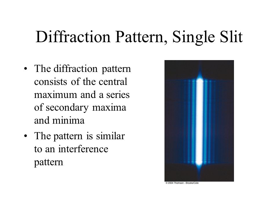 Diffraction Pattern, Single Slit
