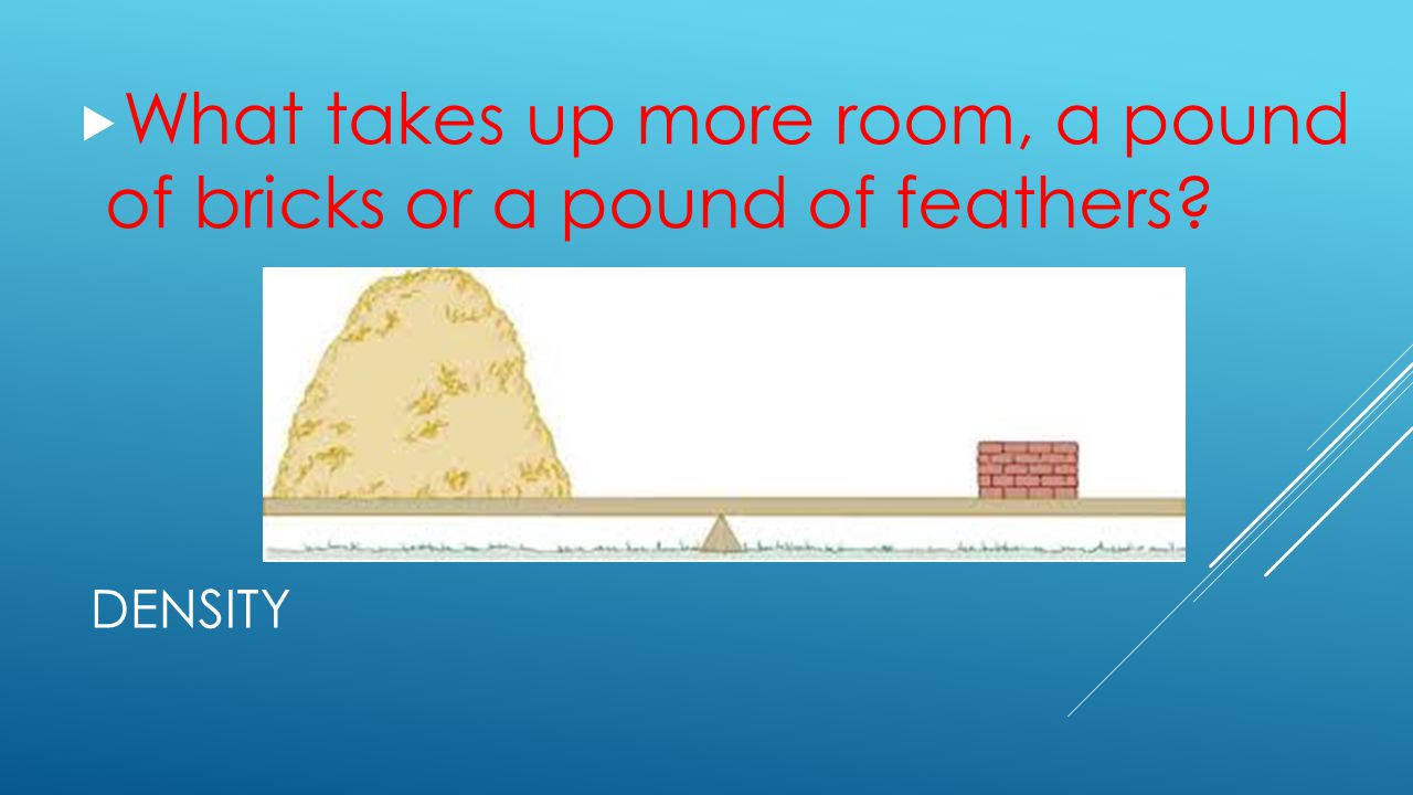 What takes up more room, a pound of bricks or a pound of feathers