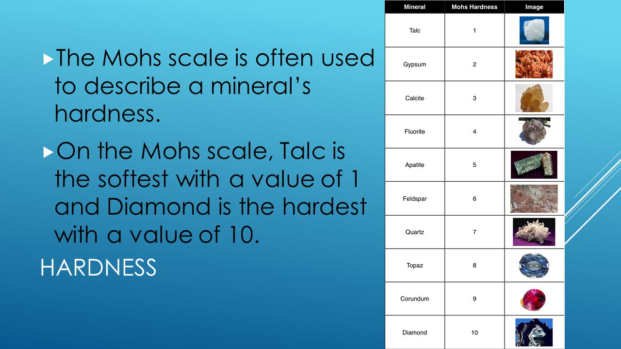 The Mohs scale is often used to describe a mineral's hardness.