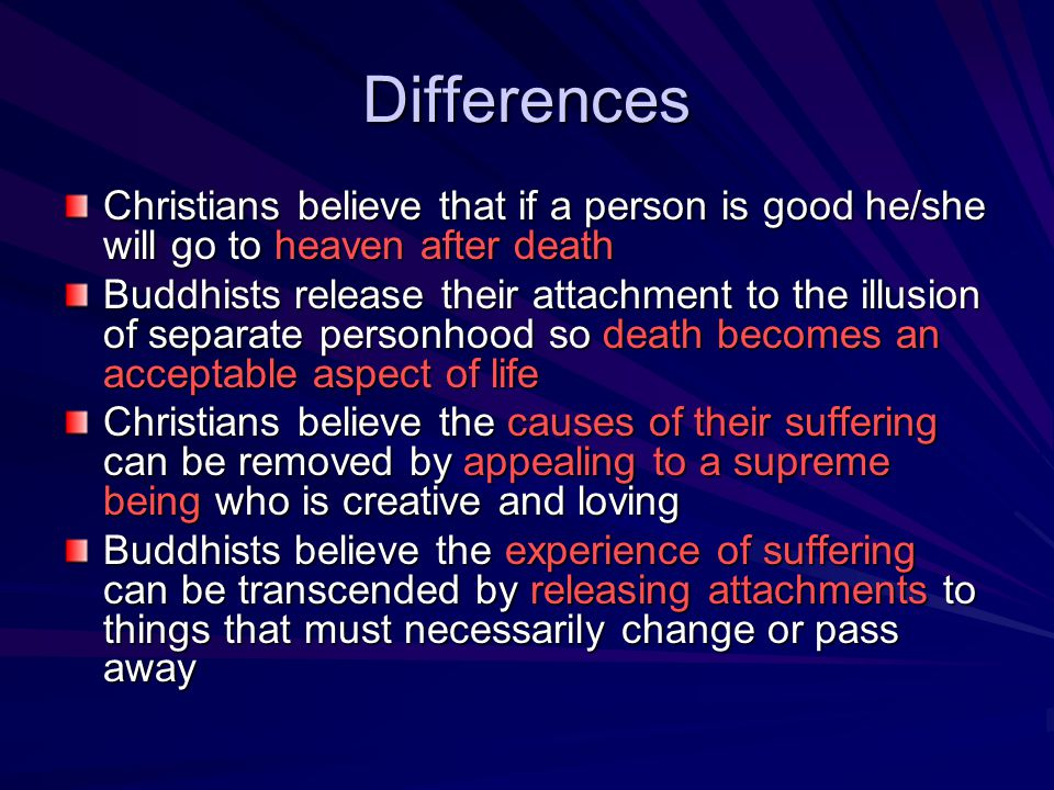 Differences Christians believe that if a person is good he/she will go to heaven after death.