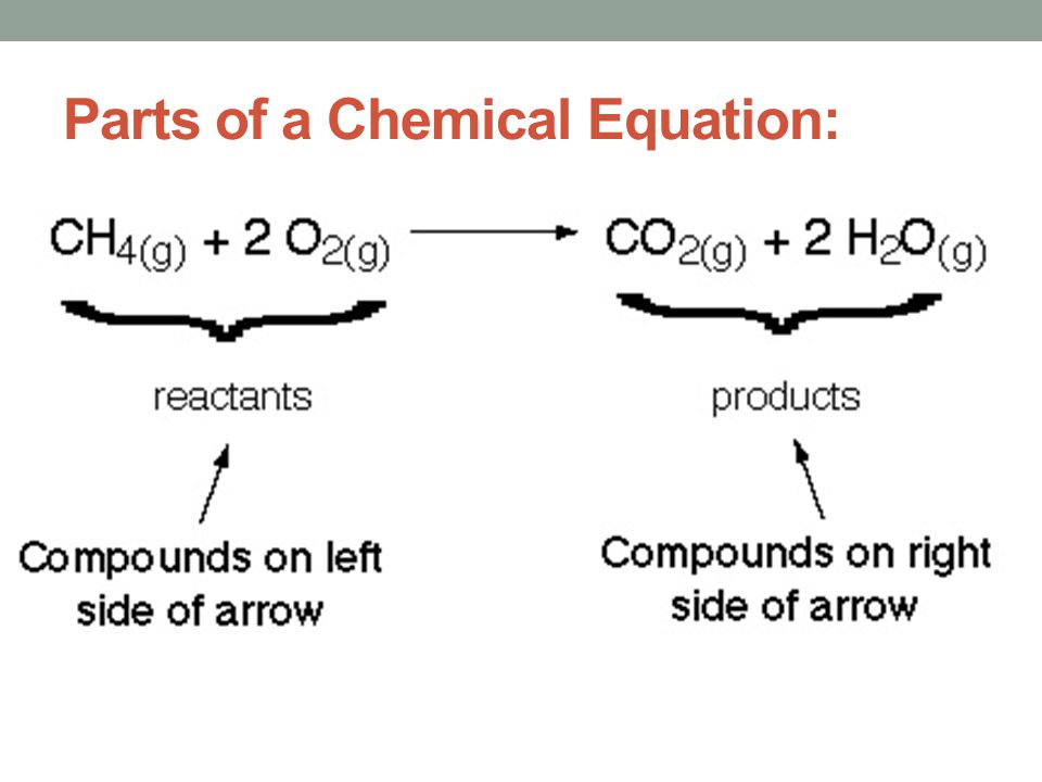 the establishment of a chemical equation Thc has a boiling point of 200°c (392°f) however before the thc boils, other parts of the oil evaporate and boil here are some important temperatures: at 21°c (70°f) the most volatile terpenoids start to evaporate, lending a pungent odor to the air.