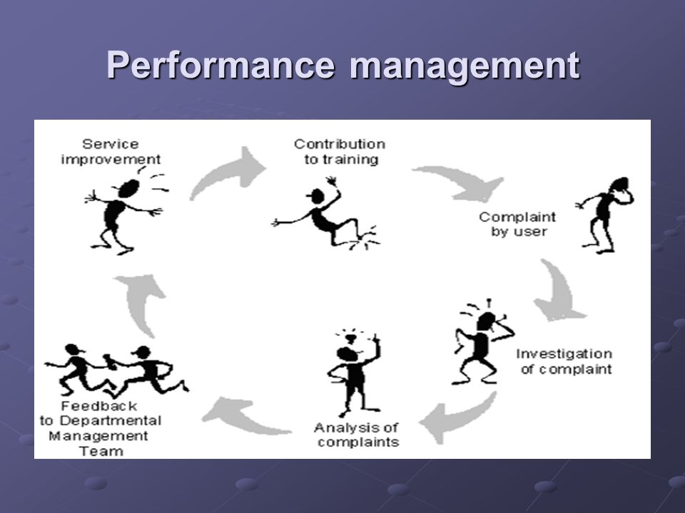 perfomance management Executive summary hated by bosses and subordinates alike, traditional performance appraisals have been abandoned by more than a third of us companies.