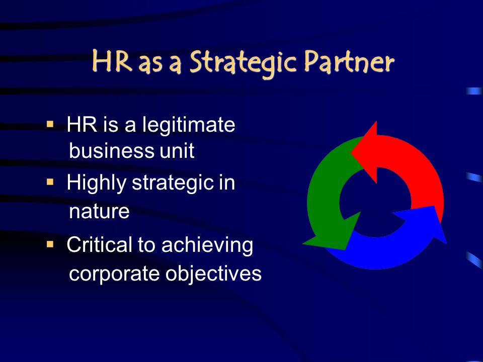 human resources as a strategic business