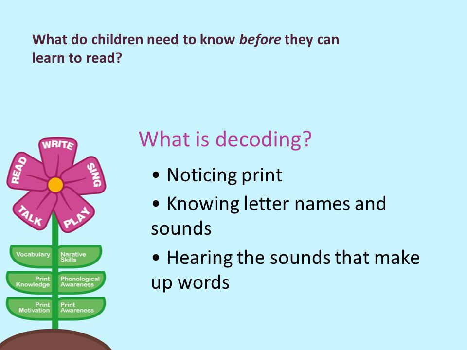 What is decoding Noticing print Knowing letter names and sounds