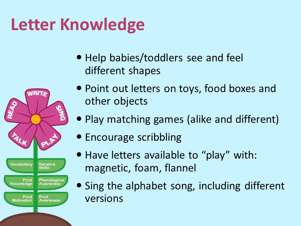 Letter Knowledge Help babies/toddlers see and feel different shapes