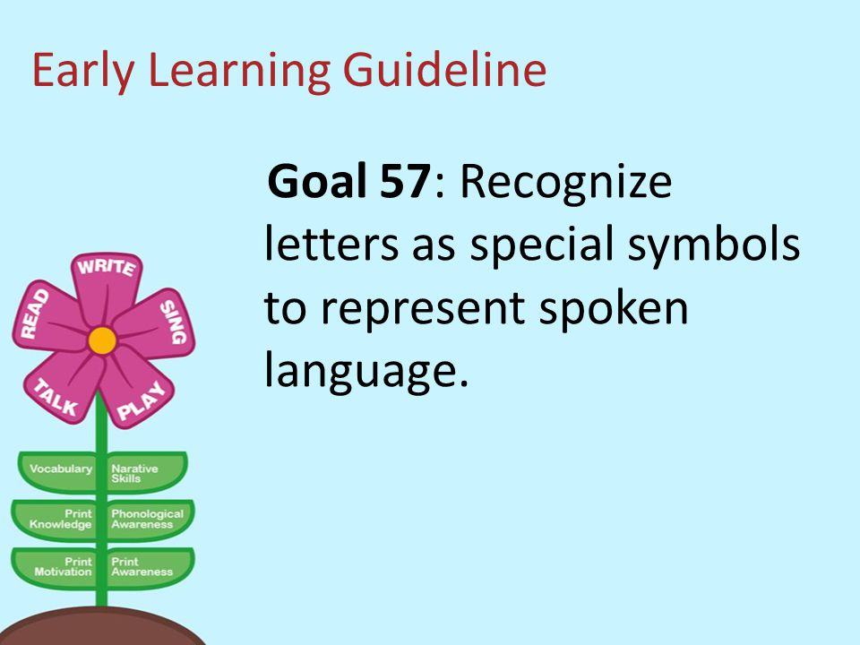 Early Learning Guideline