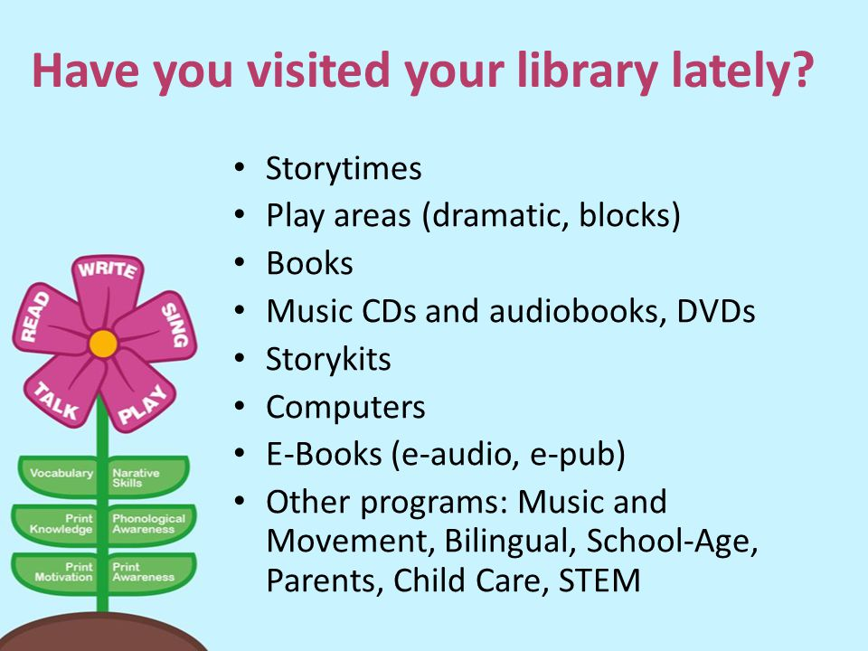 Have you visited your library lately