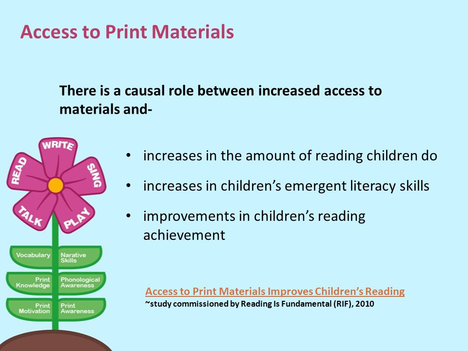 Access to Print Materials