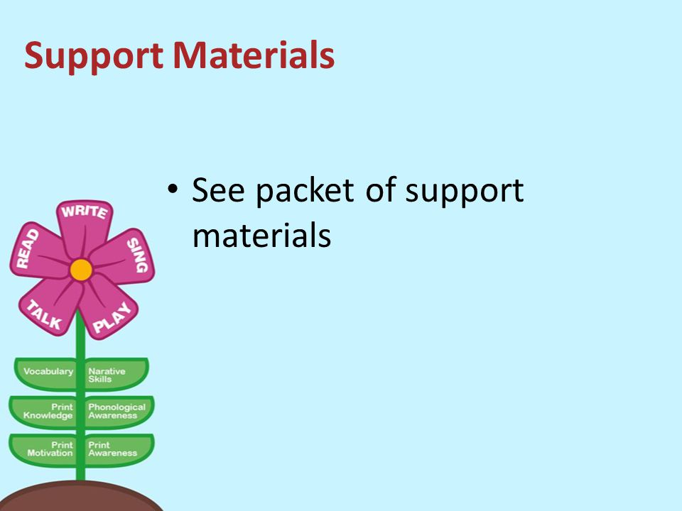 Support Materials See packet of support materials Optional