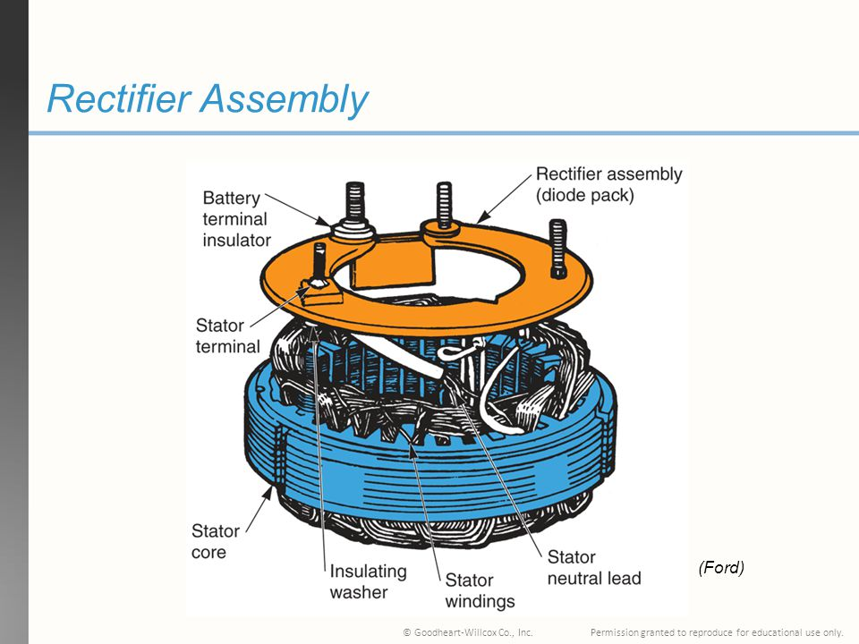 Rectifier Assembly (Ford)