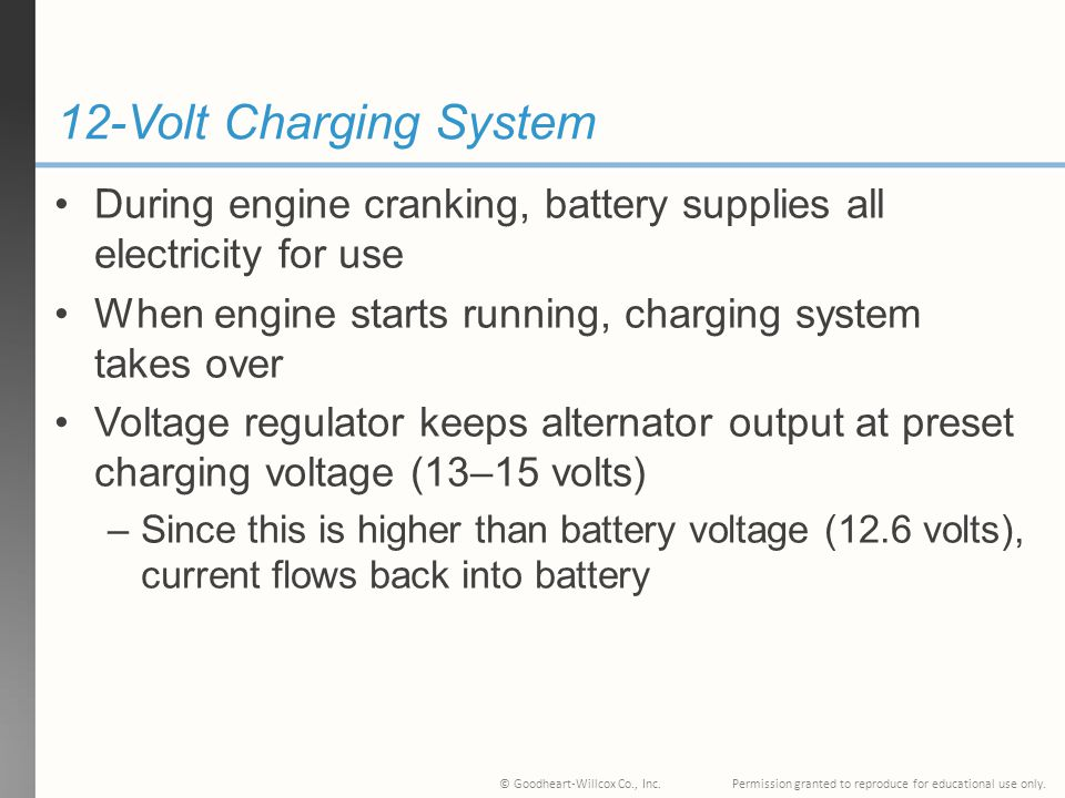 12-Volt Charging System During engine cranking, battery supplies all electricity for use. When engine starts running, charging system takes over.