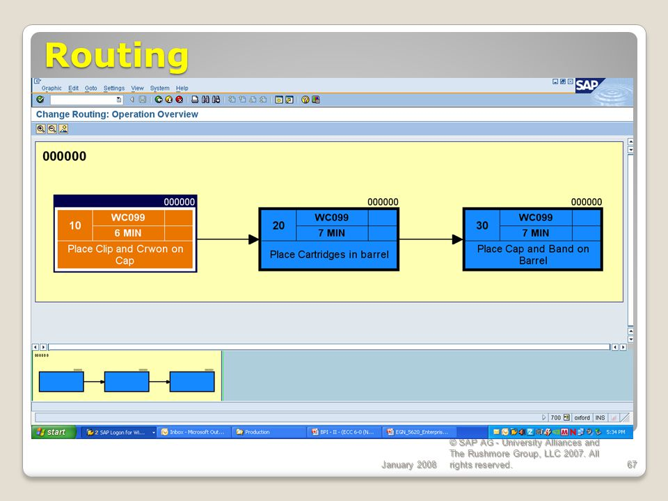 Routing ECC 6.0 January 2008 © SAP AG and The Rushmore Group, LLC 2008