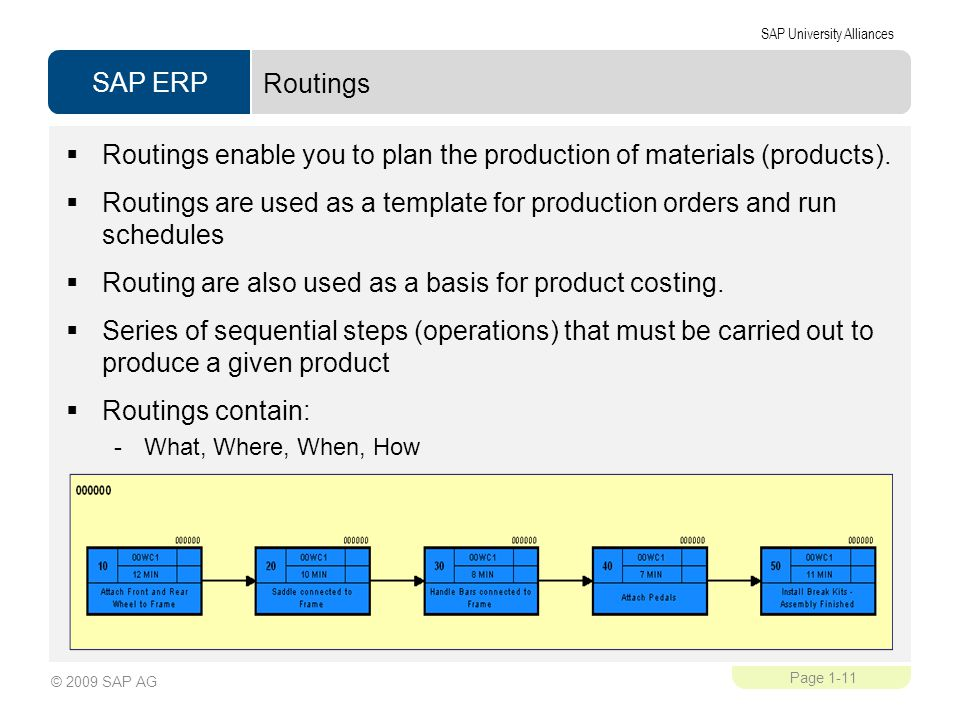 Routings enable you to plan the production of materials (products).