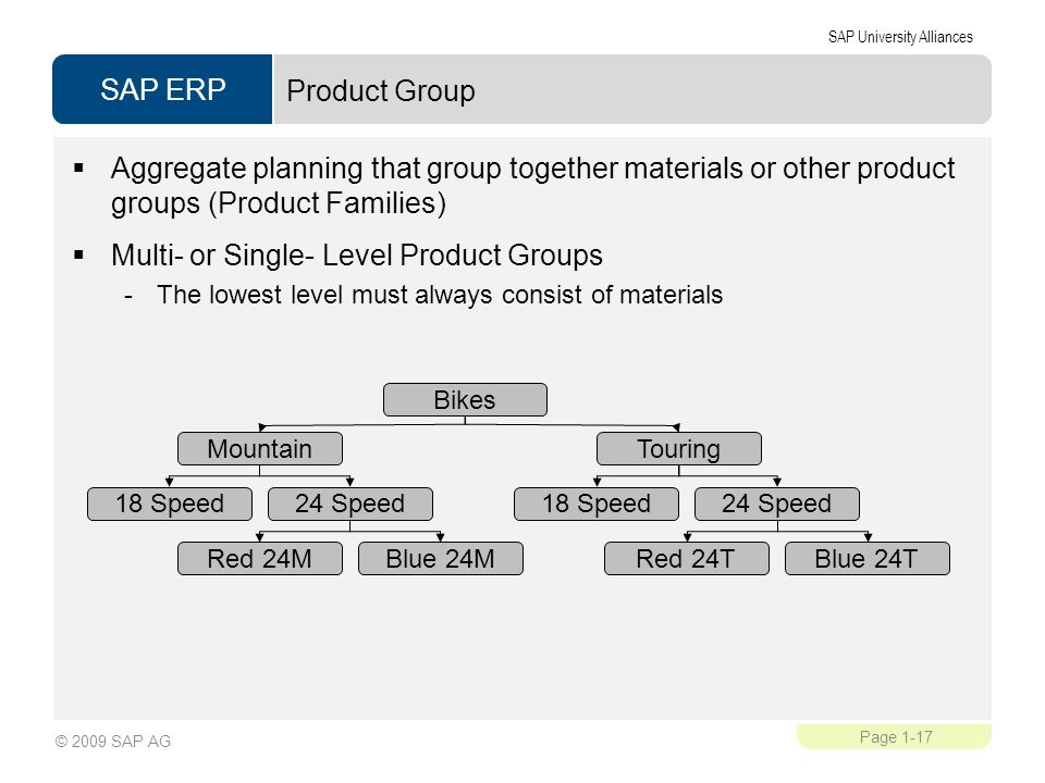 Multi- or Single- Level Product Groups