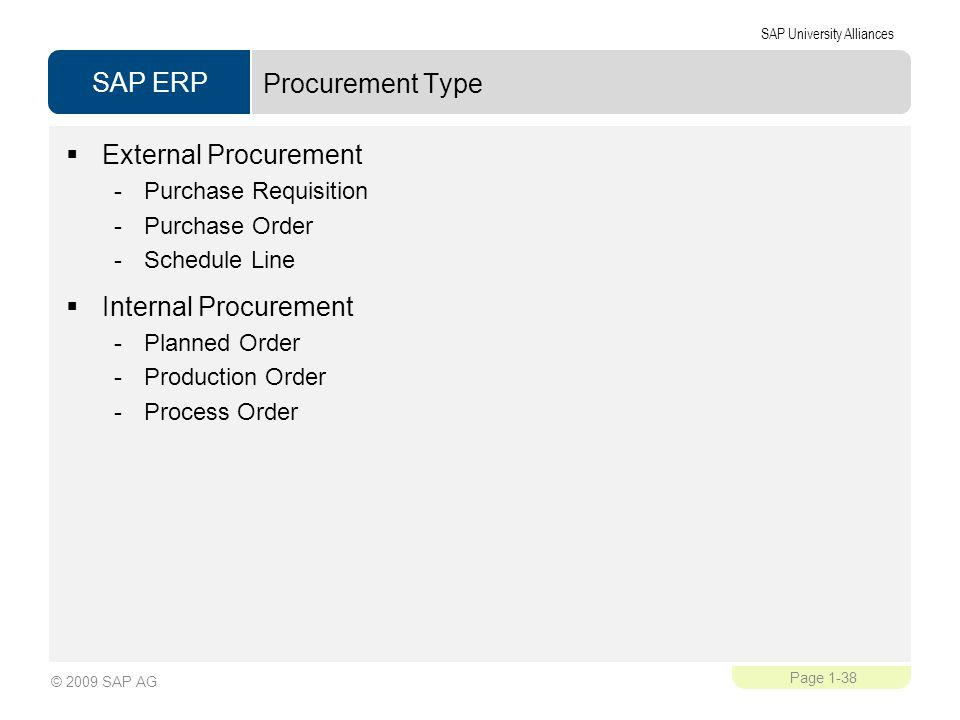 Procurement Type External Procurement Internal Procurement