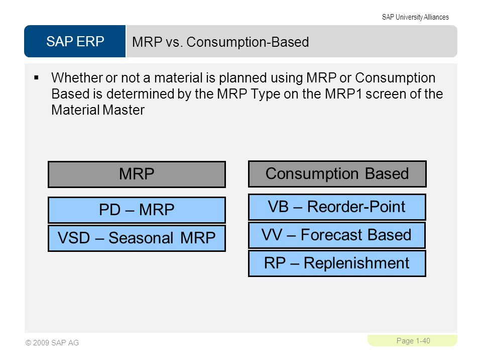 MRP vs. Consumption-Based