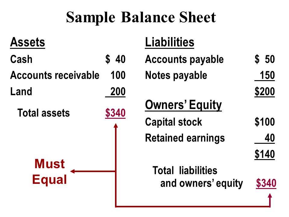 asset and liability statement template - reading understanding basic financial statements make