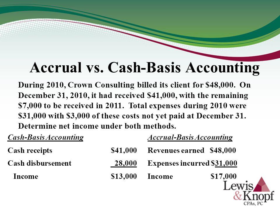Personal loans banks photo 2