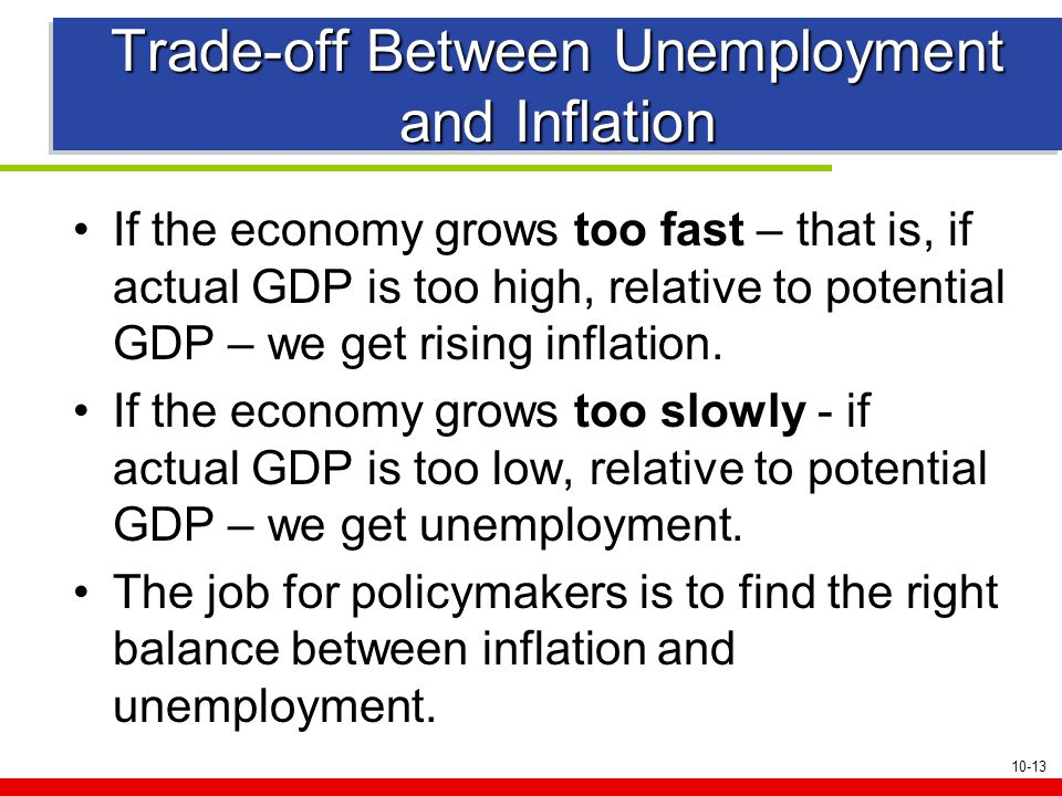 high unemployment and low income the real gdp Output and unemployment: how do they using the quarterly growth rate of real gdp and changes in the unemployment rate owyang and tatevik sekhposyan found that the relationship described by okun's law is less stable during times of high unemployment using quarterly gdp and.