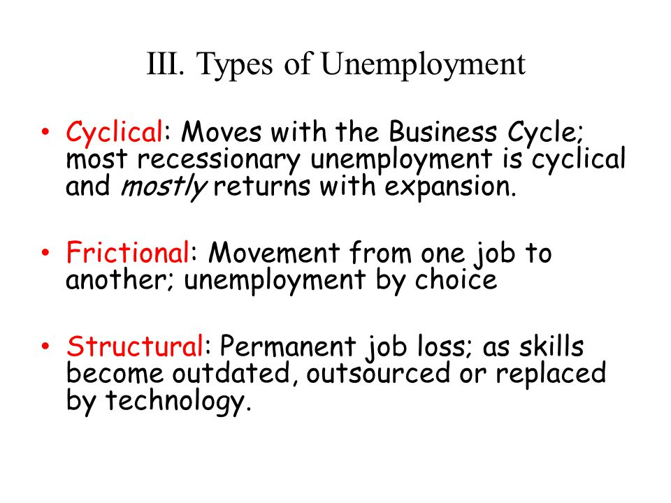 III. Types of Unemployment