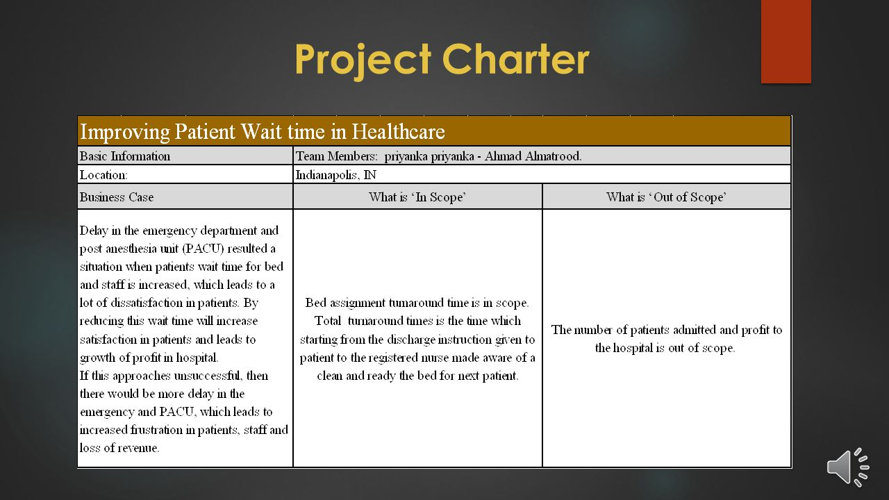 Improving Patient Bed Wait Time In Healthcare Ppt Video