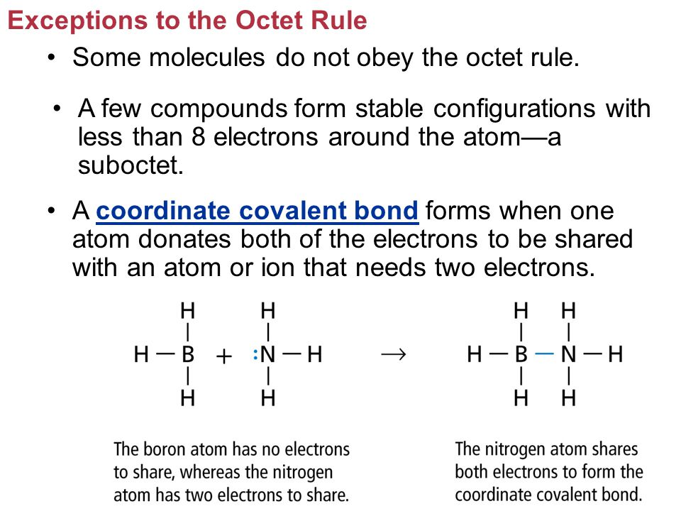 Covalent Bonding Vocabulary Covalent bond Resonance ...