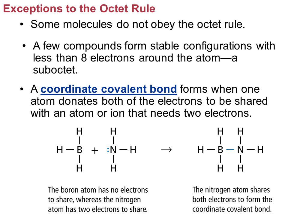 Covalent Bonding Vocabulary Covalent bond Resonance ...