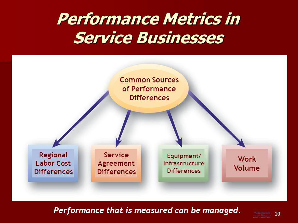 Performance Metrics in Service Businesses