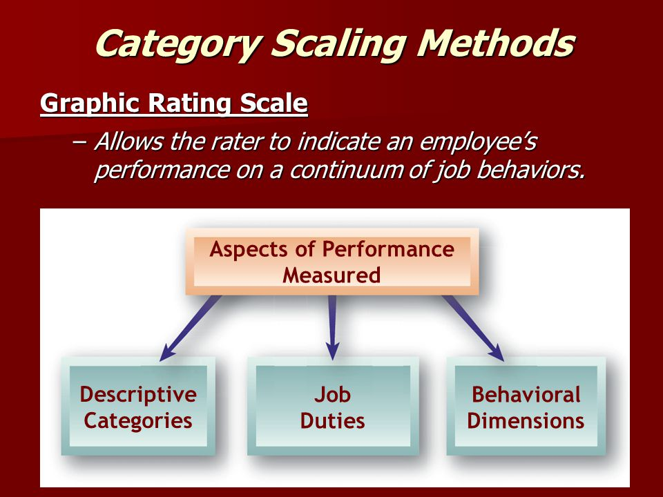 Category Scaling Methods
