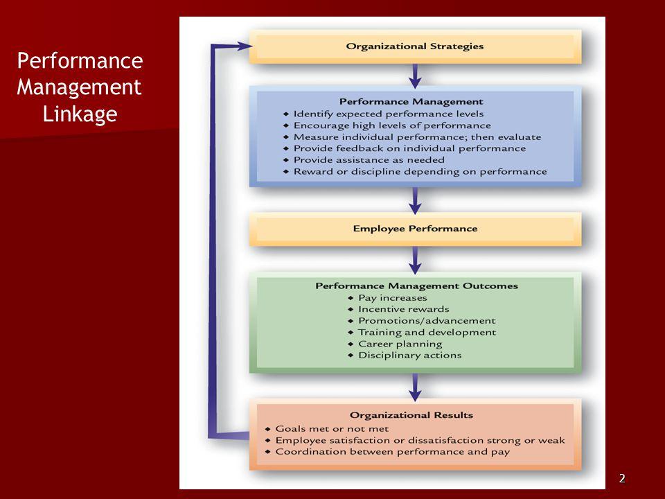 Performance Management Linkage