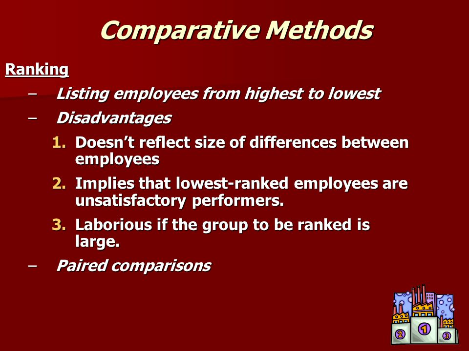 Comparative Methods Ranking Listing employees from highest to lowest