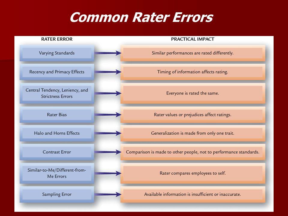 Common Rater Errors
