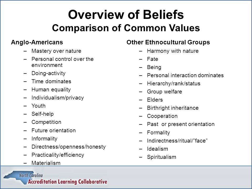 an overview of personal beliefs A summary of wesleyan beliefsi summary wesleyans believe in one god, who is father, son, and holy spirit, the savior of all  personal choice.