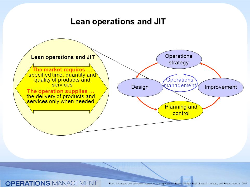 jit and marketing strategy There are several big-name companies in the real world with processes that serve as examples of successful jit systems this article focuses on the benefits that companies like toyota, dell, and harley davidson have gleaned by implementing a just-in-time (jit) manufacturing philosophy.