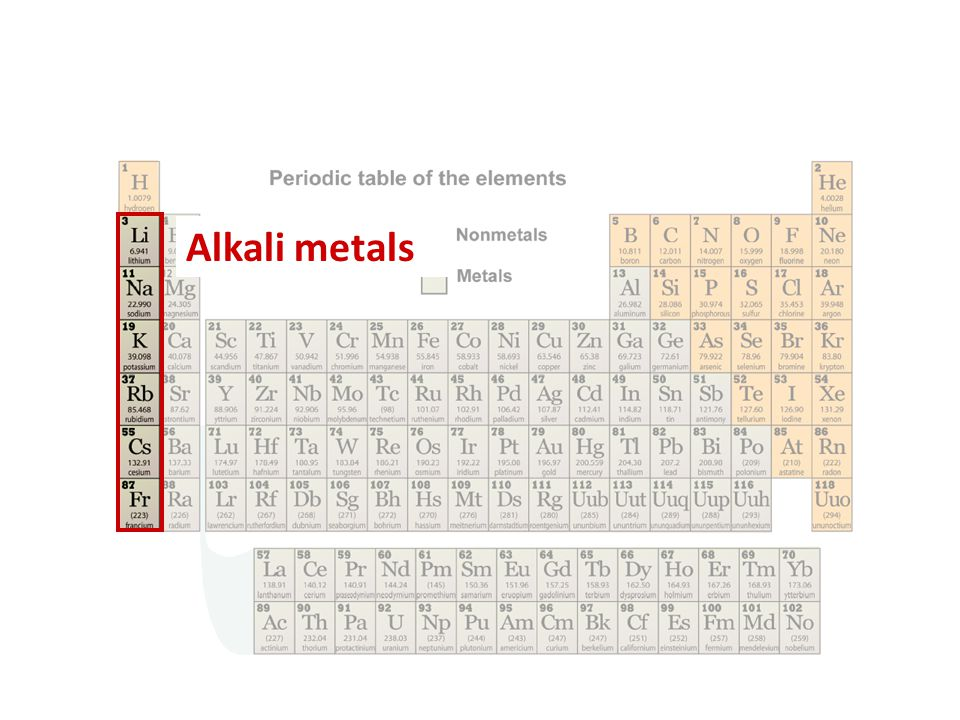 Images of alkali metals pictures spacehero ch 6 elements the periodic table ppt video online download alkali metals urtaz Choice Image