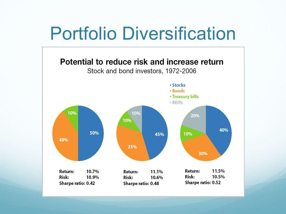 portofol diversification Moderuar të rrezikut, rritje të balancuar, nivel të lartë kapitali, si dhe një portofol   in terms of products' flexibility and diversification, as well as the quality of.
