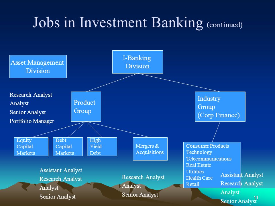 Accounting Jobs in the Banking Industry