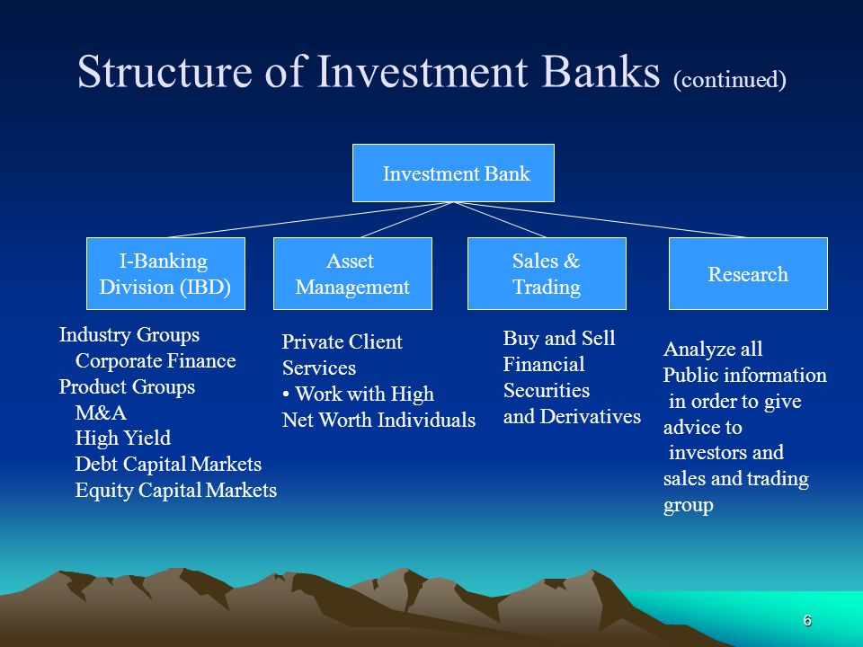 investment banking industry anaylsis The banking industry and the major players in singapore singapore is a flourishing financial centre of international repute servicing not only its domestic economy per se but also the entire asia pacific region.