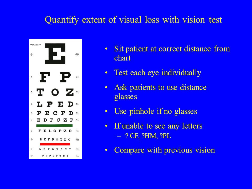 """to what extent are the visually Methods: parents of children newly diagnosed with visual impairment and/or  """" respective and supportive care"""" describes the extent to which parents are."""
