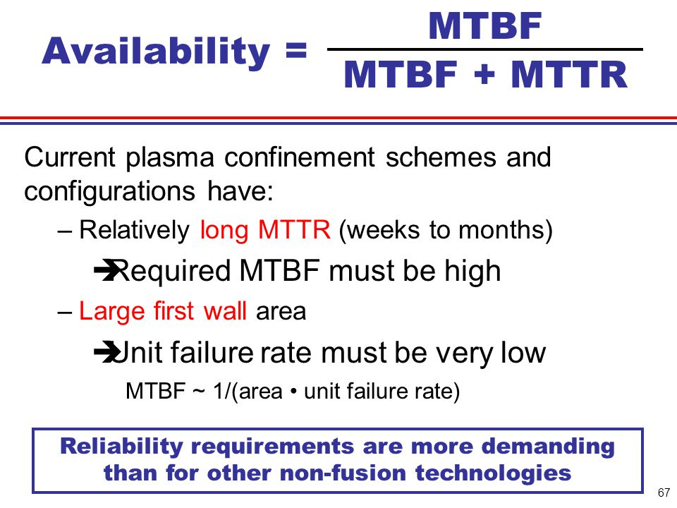 failure rate and mtbf relationship